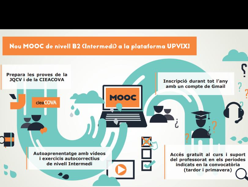 Nou MOOC B2 per a aprendre valencià